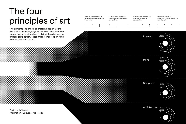 Combinaciones tipográficas para infografías: Apfel Grotesk y Apfel Grotesk