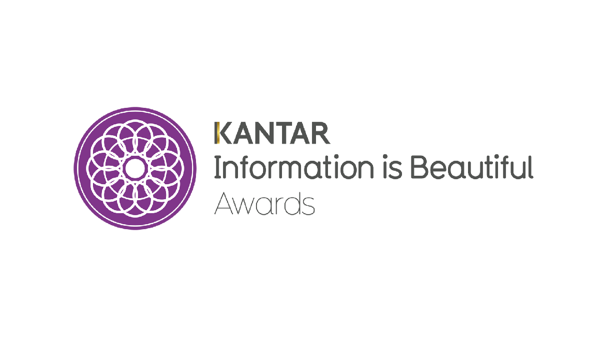 Marca de los Kantar Information is Beautiful Awards.